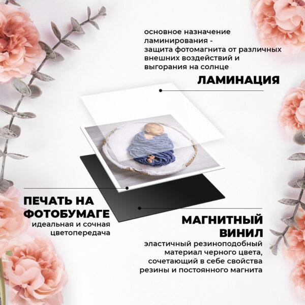 Магниты с фото (фотомагниты) на заказ